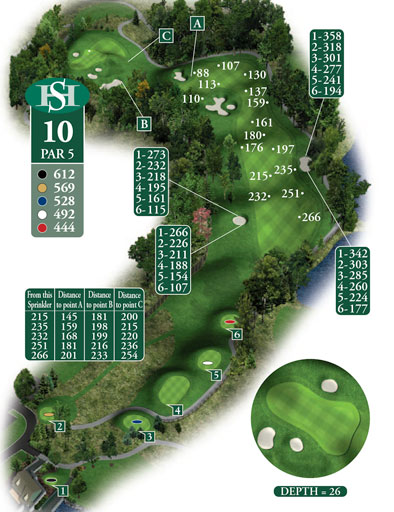 hole 10 yardage book layout