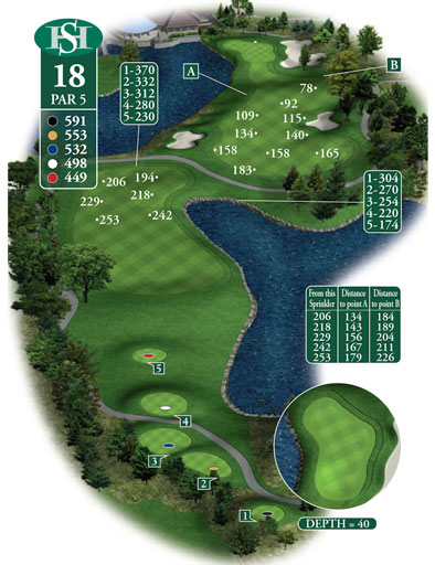 hole 18 yardage book layout