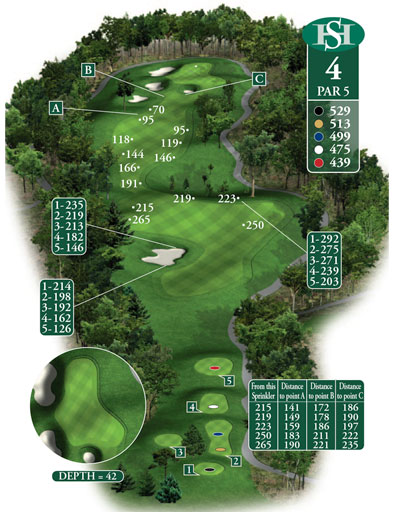 hole 4 yardage book layout